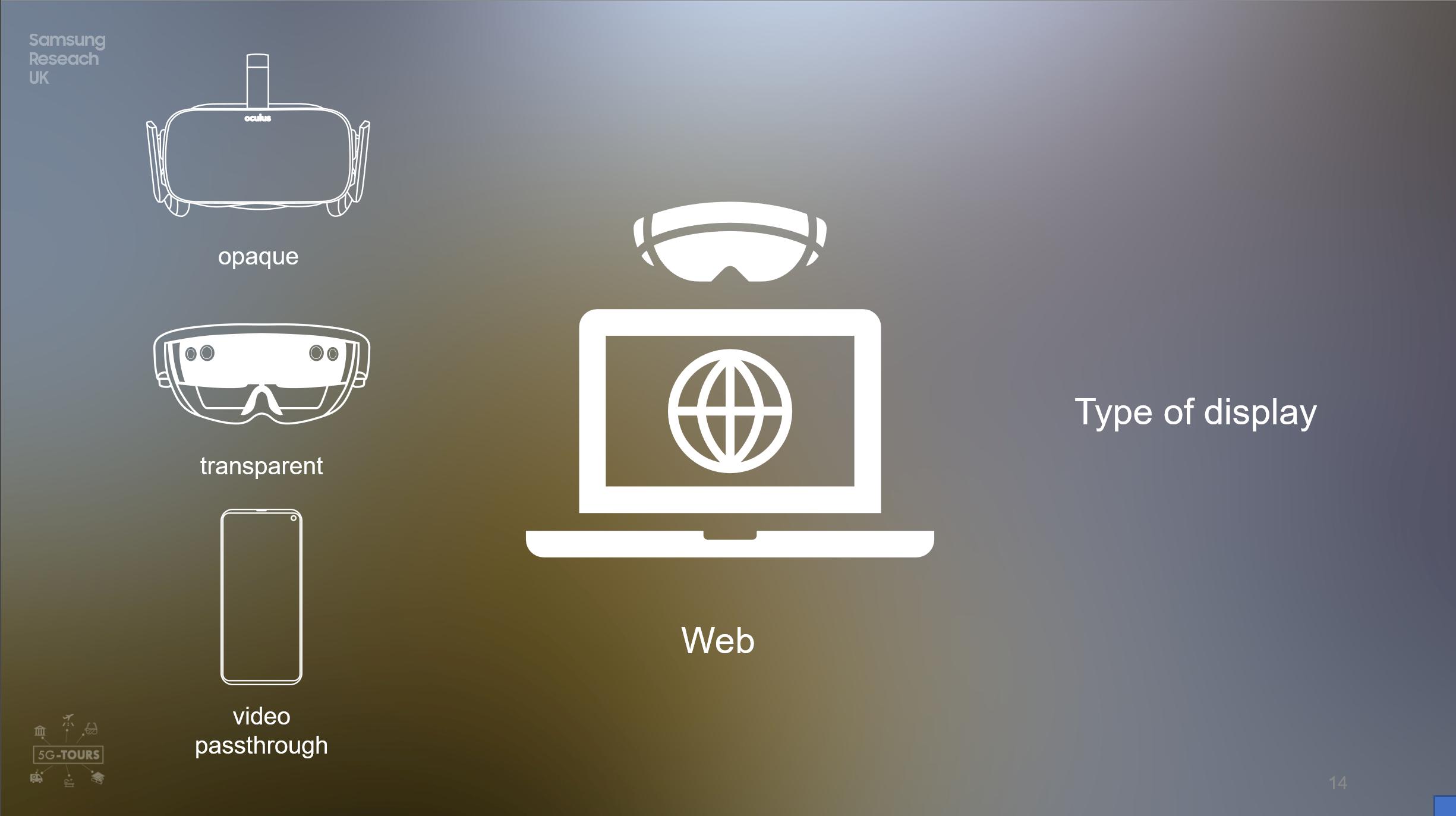 Webinar: Multidevice XR experiences